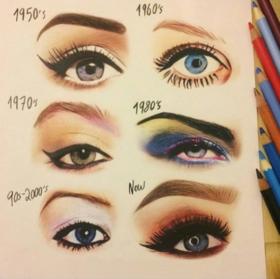 Мода на брови в разные года